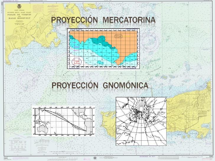 La carta Gnomónica